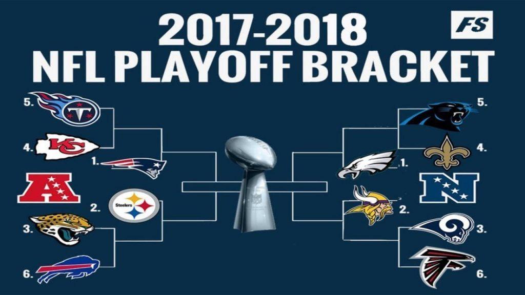 playoff tree